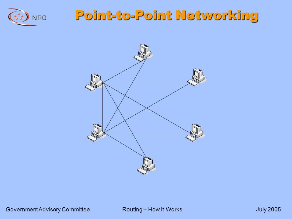 Routing – How It WorksGovernment Advisory CommitteeJuly 2005 Routing Announcement 172.25.1.4 192.23.9.6 201.32.16.10 163.37.56.21 AS 1234 AS 2345 AS 3456 I speak for 172.25.1.0 and 201.32.16.0
