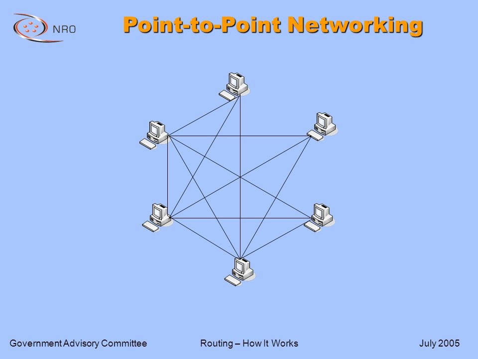 Point-to-Point Networking Routing – How It WorksGovernment Advisory CommitteeJuly 2005