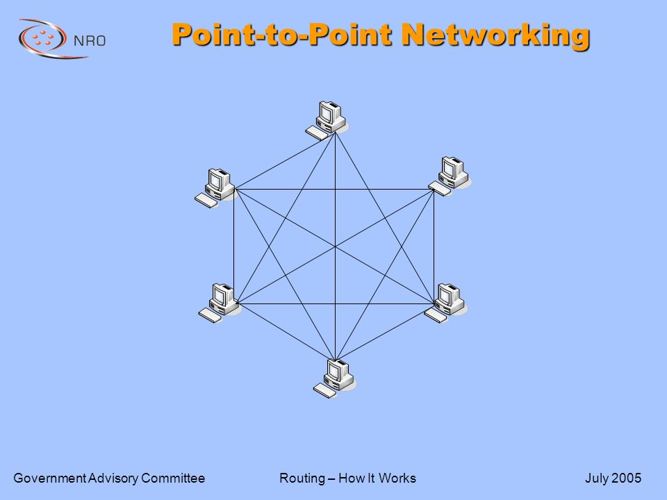 Routing – How It WorksGovernment Advisory CommitteeJuly 2005 Policy Announcement 172.25.1.4 192.23.9.6 201.32.16.10 163.37.56.21 AS 1234 AS 2345 AS 3456 I refuse AS3456