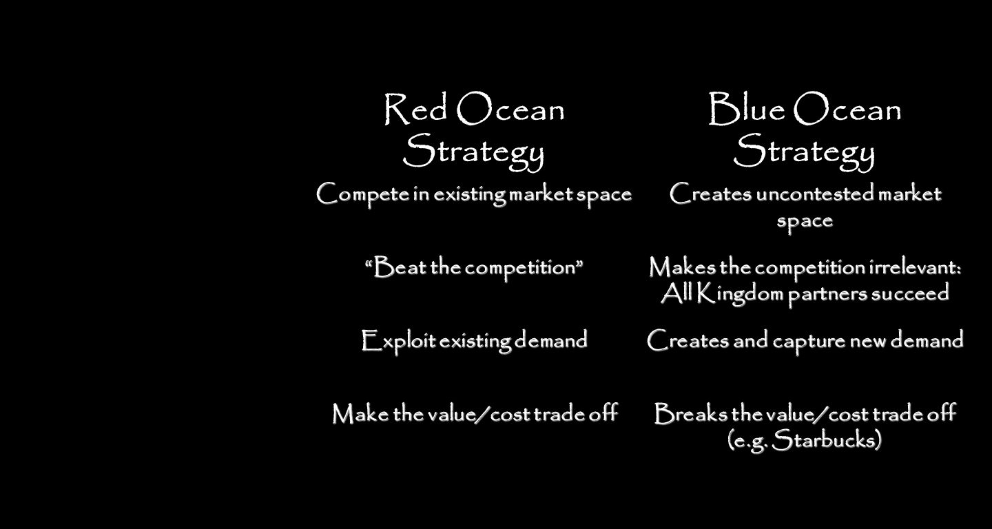 Red Ocean Strategy Blue Ocean Strategy Compete in existing market space Creates uncontested market space Beat the competition Makes the competition ir