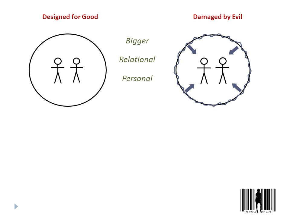 Designed for GoodDamaged by Evil Bigger Relational Personal