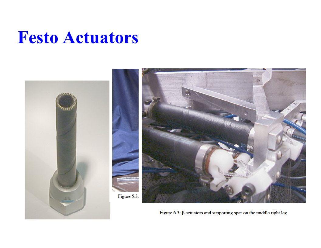 Festo Actuators