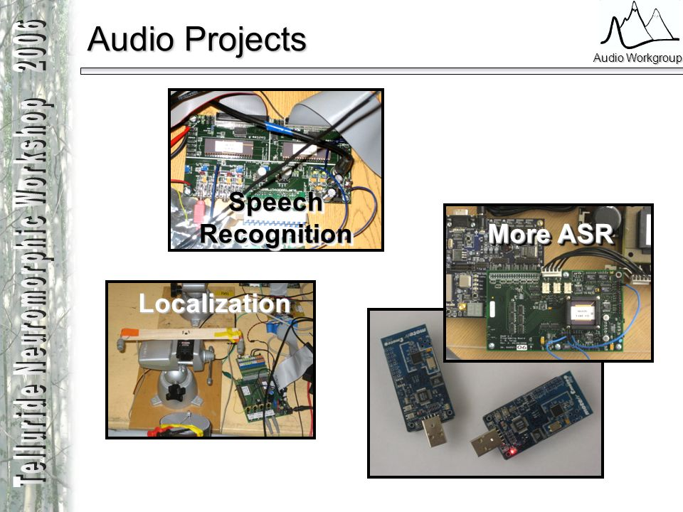 Audio Workgroup Audio Projects Localization Speech Recognition More ASR