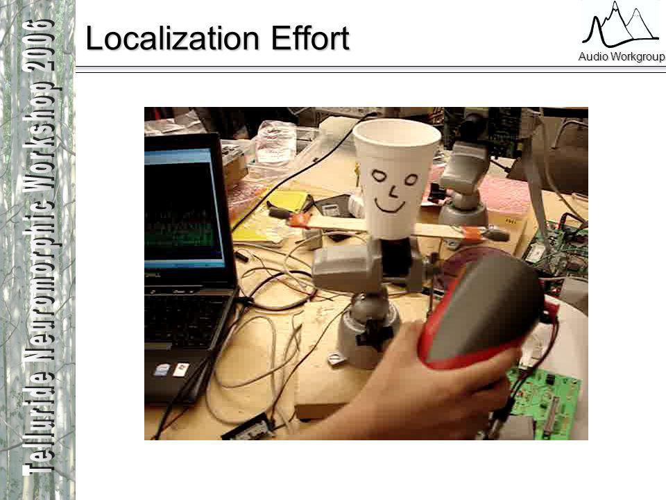 Audio Workgroup Localization Effort