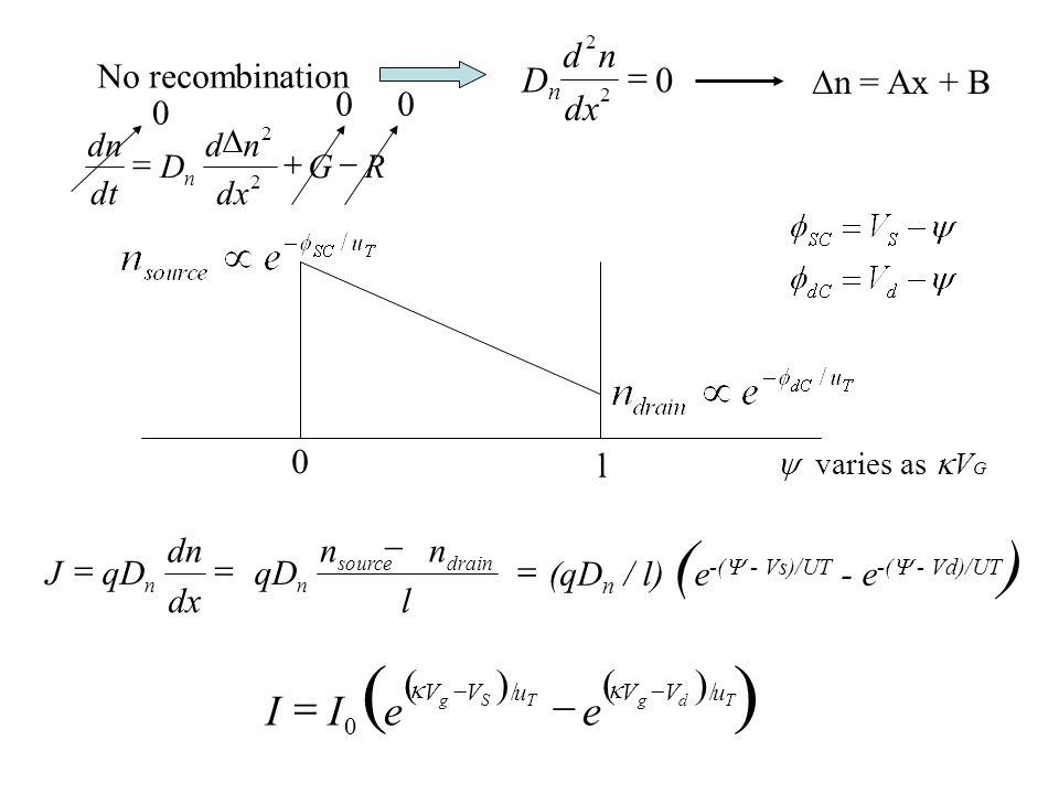 No recombination 0 2 2 dx nd DnDn n dn qDJ l nn qD drainsource n 0 l varies as V G n = Ax + B RG dx nd D dt dn n 2 2 0 00 (qD n / l) ( e -( - Vs)/UT -
