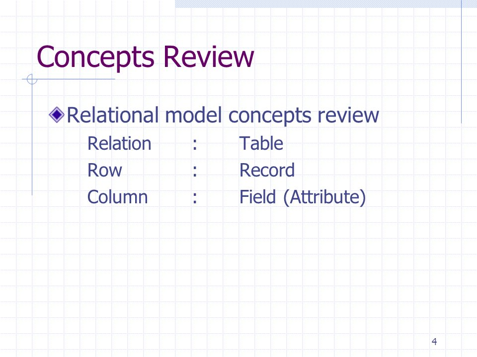 4 Concepts Review Relational model concepts review Relation : Table Row: Record Column: Field (Attribute)