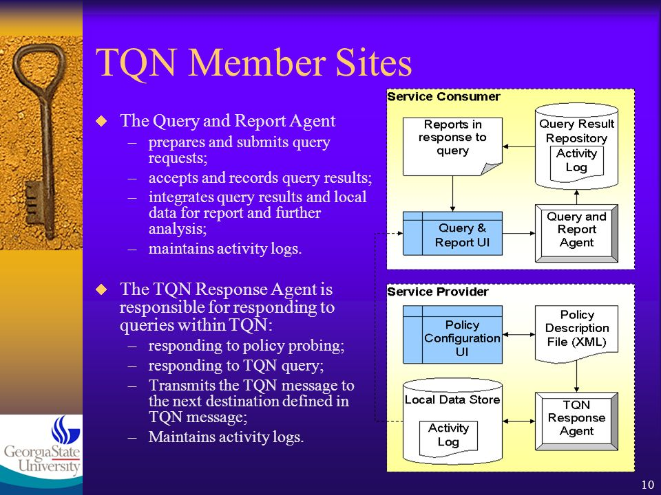 10 TQN Member Sites The Query and Report Agent –prepares and submits query requests; –accepts and records query results; –integrates query results and local data for report and further analysis; –maintains activity logs.