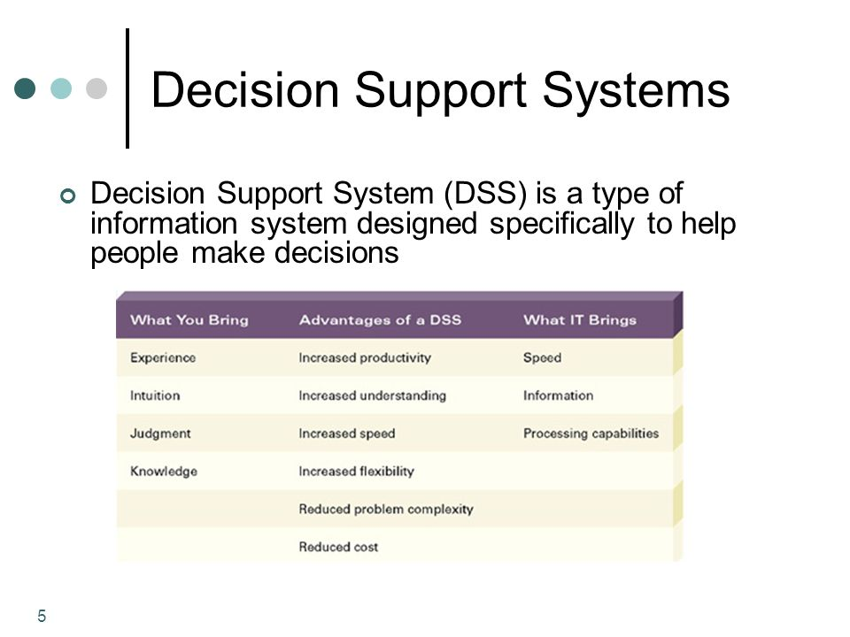 5 Decision Support Systems Decision Support System (DSS) is a type of information system designed specifically to help people make decisions
