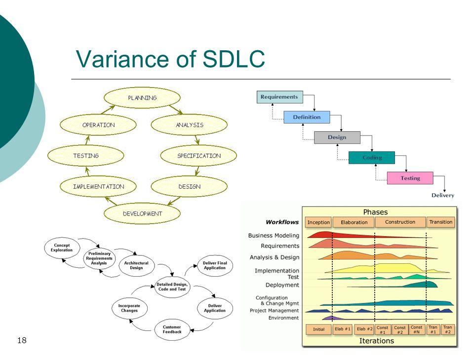 18 Variance of SDLC