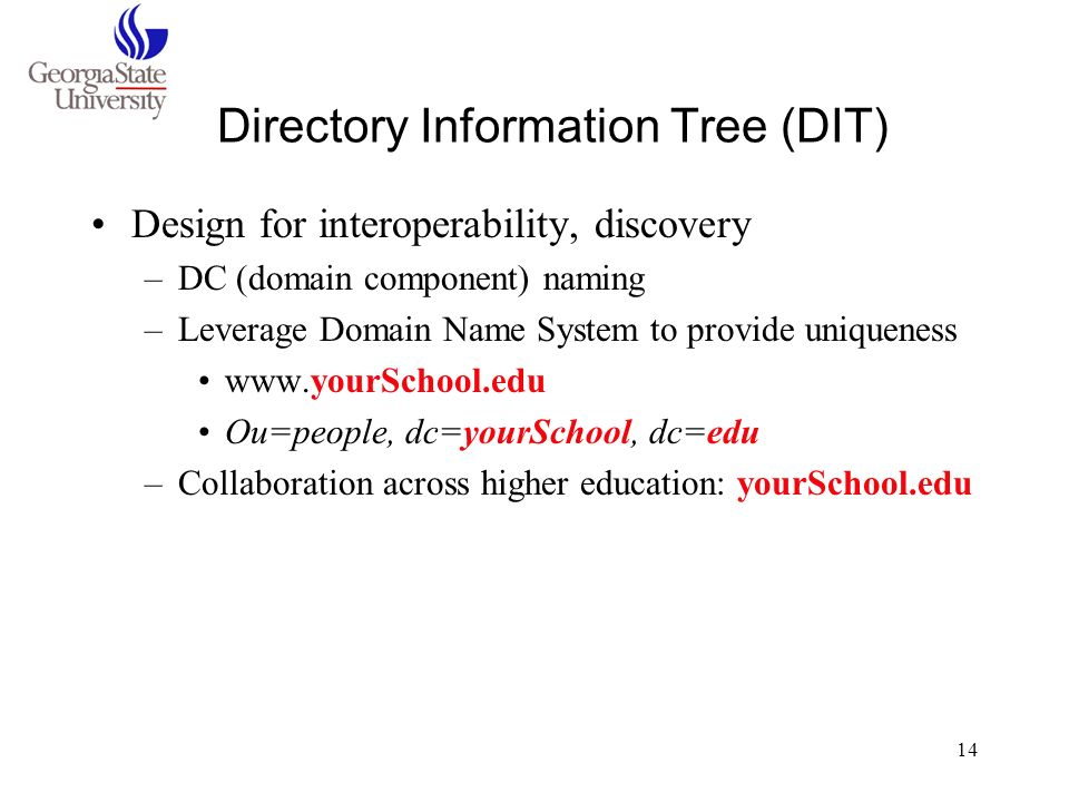 14 Directory Information Tree (DIT) Design for interoperability, discovery –DC (domain component) naming –Leverage Domain Name System to provide uniqu