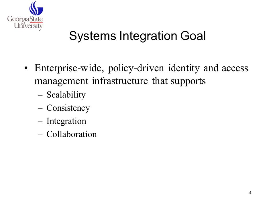 5 Identity Environment Standards Practices Products Technology Institutional Goals Constituent Requirements Drivers Policy & Governance Project Management Budget Staff Skills/Expertise Ability to Implement Identity Management