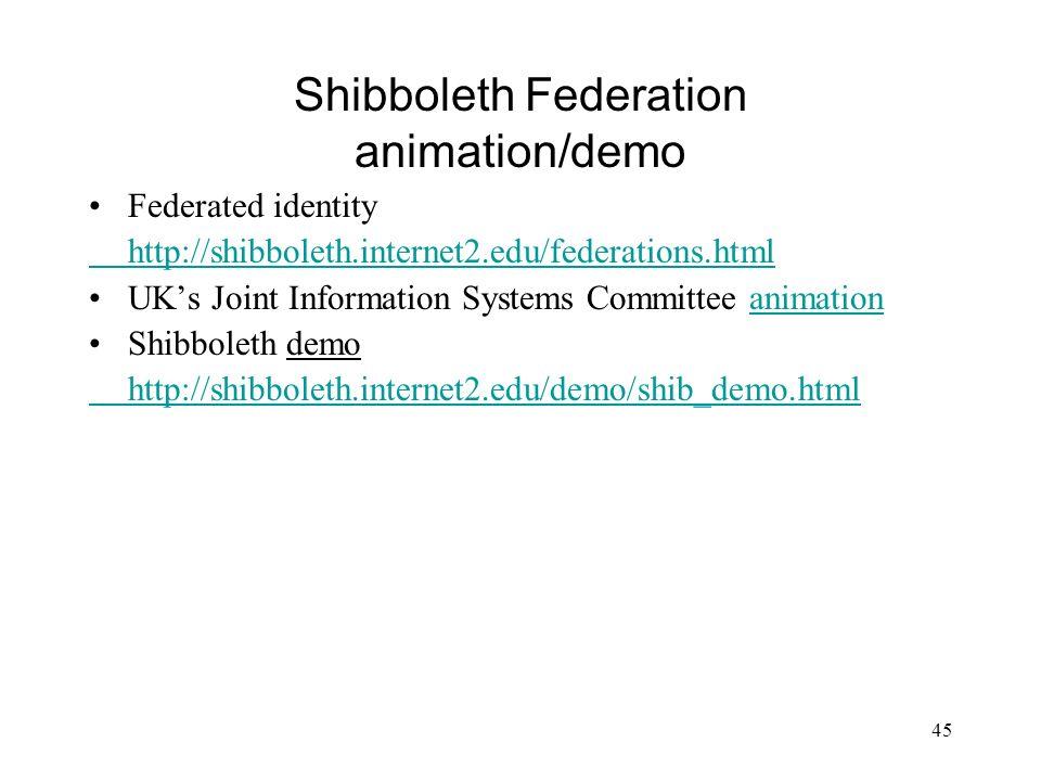 45 Shibboleth Federation animation/demo Federated identity http://shibboleth.internet2.edu/federations.html UKs Joint Information Systems Committee an