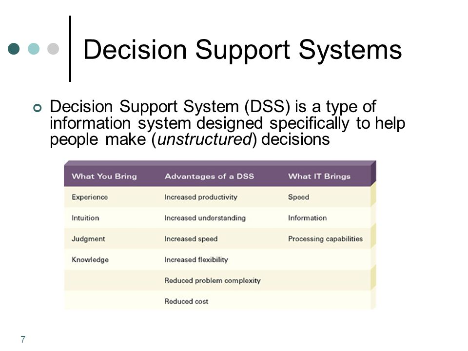 7 Decision Support System (DSS) is a type of information system designed specifically to help people make (unstructured) decisions