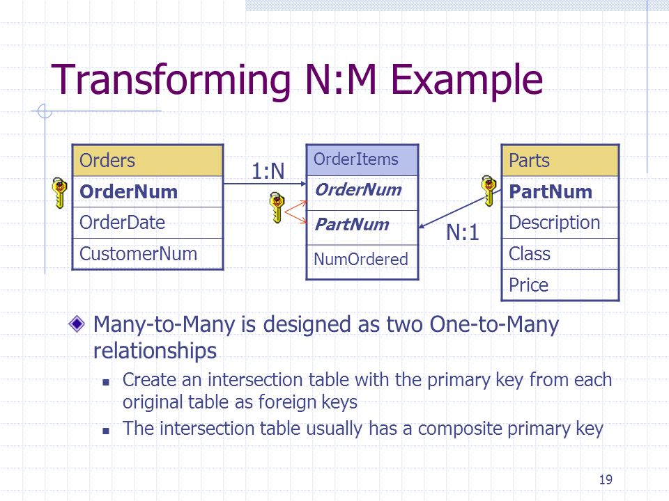 19 Transforming N:M Example Many-to-Many is designed as two One-to-Many relationships Create an intersection table with the primary key from each orig