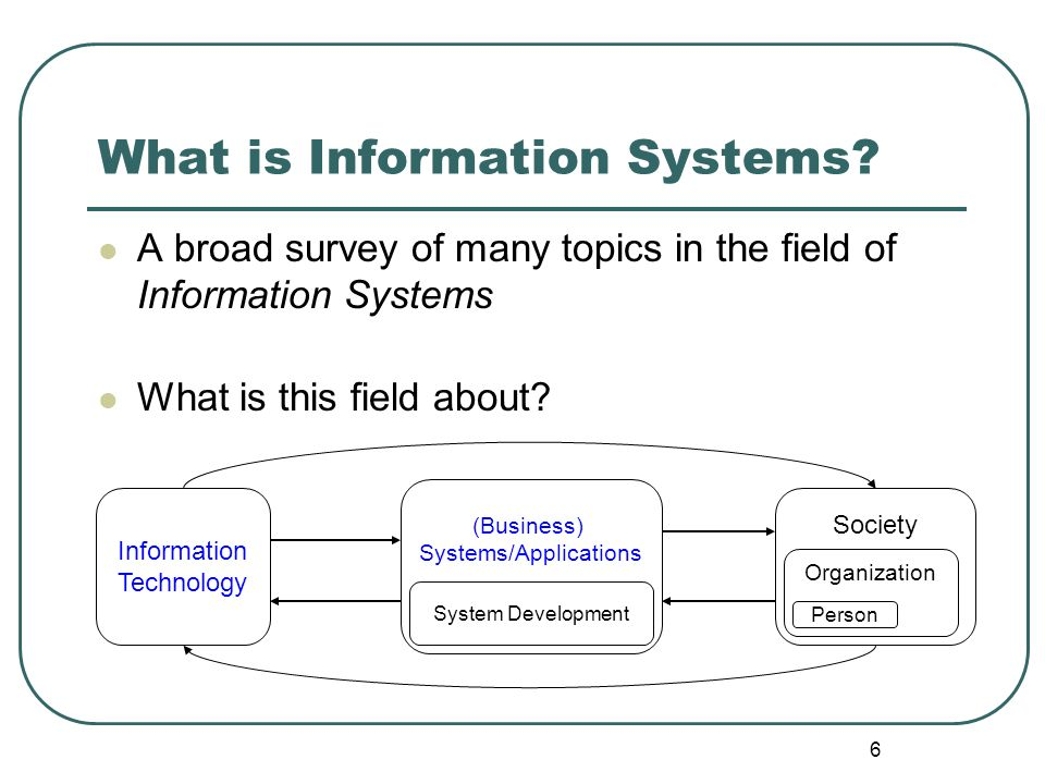 6 What is Information Systems? A broad survey of many topics in the field of Information Systems What is this field about? Society Organization Person