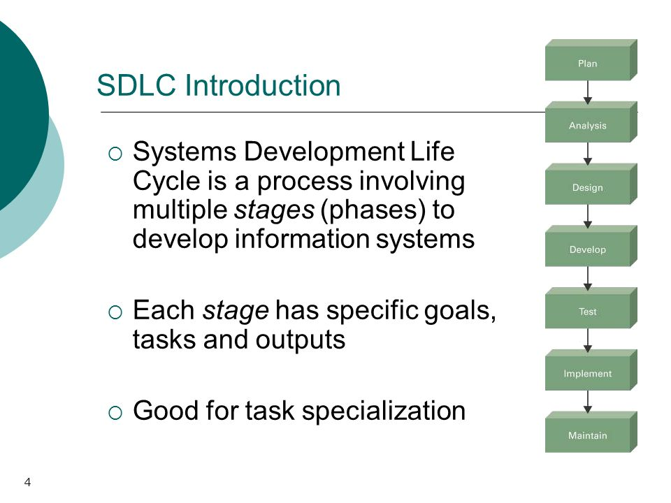 4 SDLC Introduction Systems Development Life Cycle is a process involving multiple stages (phases) to develop information systems Each stage has speci