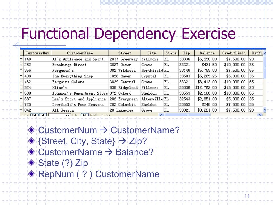 11 Functional Dependency Exercise CustomerNum CustomerName.