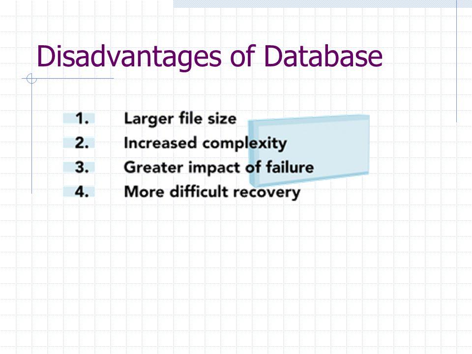 Disadvantages of Database