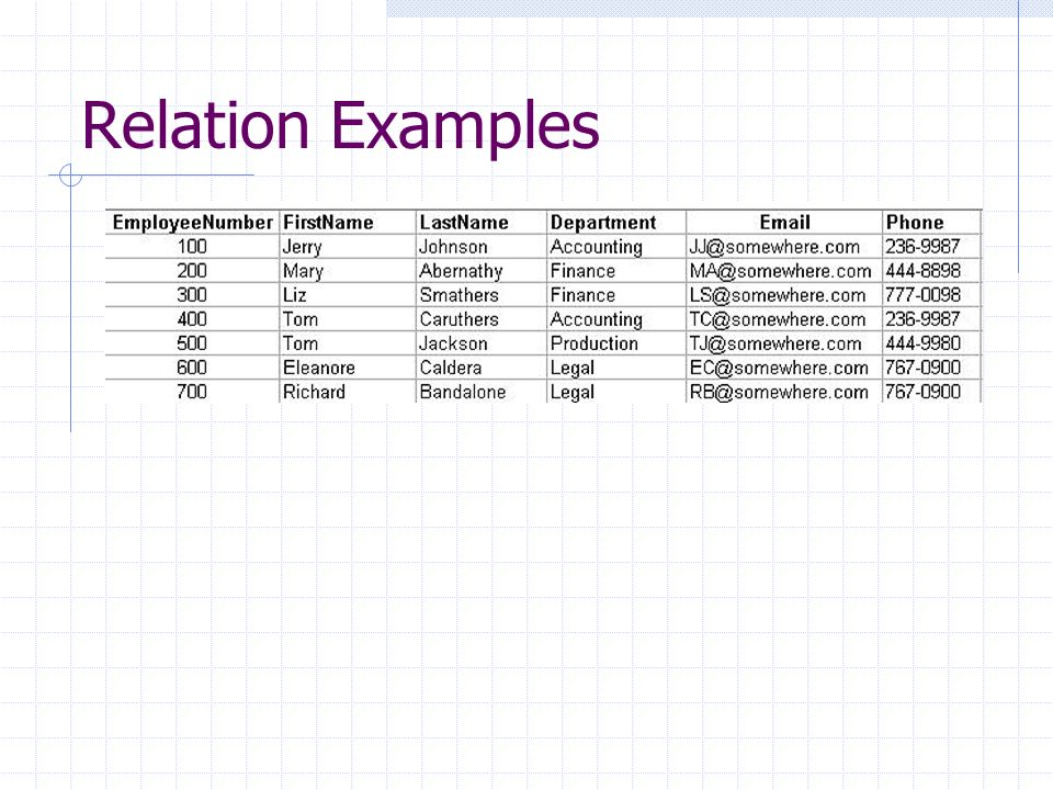 Relation Examples