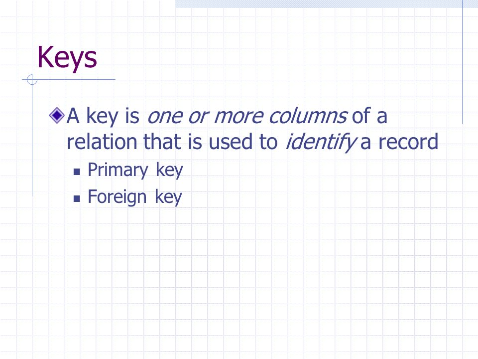 Keys A key is one or more columns of a relation that is used to identify a record Primary key Foreign key