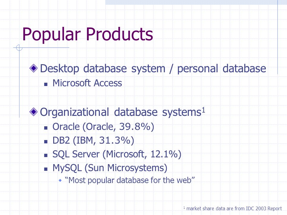 Popular Products Desktop database system / personal database Microsoft Access Organizational database systems 1 Oracle (Oracle, 39.8% ) DB2 (IBM, 31.3% ) SQL Server (Microsoft, 12.1%) MySQL (Sun Microsystems) Most popular database for the web 1 market share data are from IDC 2003 Report