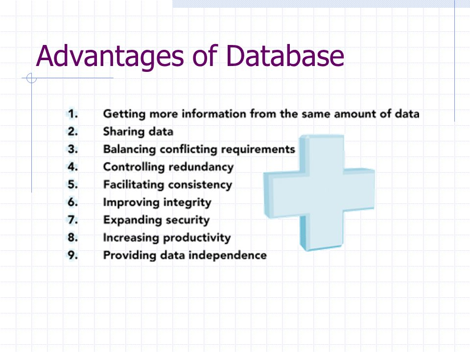 Advantages of Database