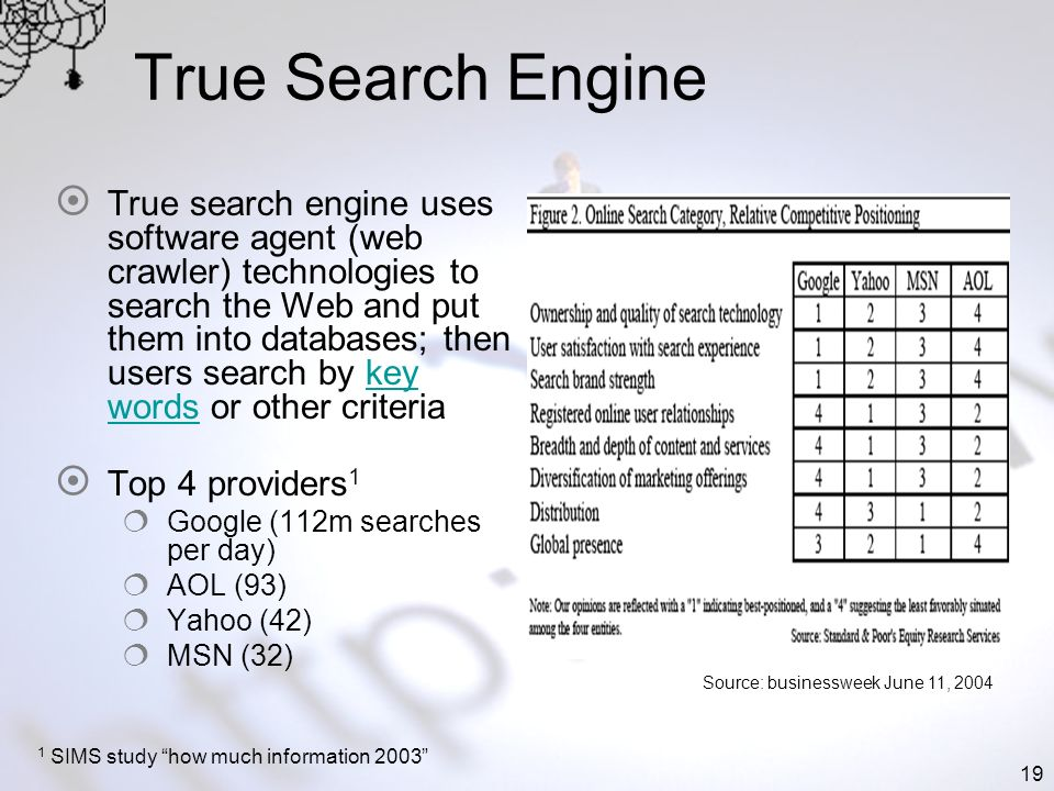 19 True Search Engine True search engine uses software agent (web crawler) technologies to search the Web and put them into databases; then users sear