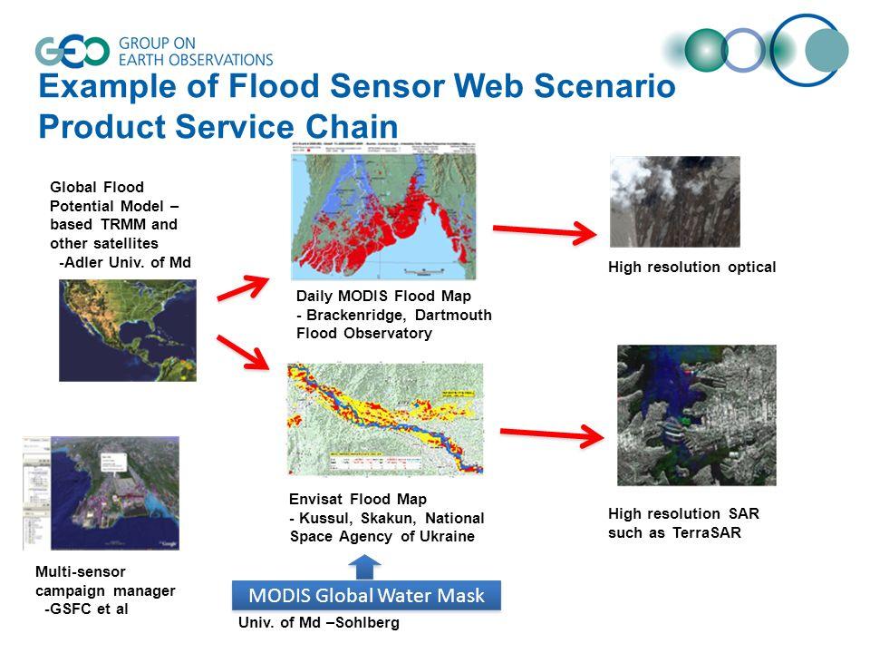 Global Flood Potential Model – based TRMM and other satellites -Adler Univ. of Md Daily MODIS Flood Map - Brackenridge, Dartmouth Flood Observatory En