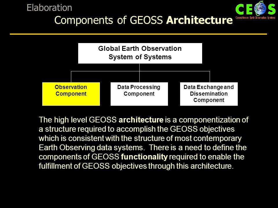 Global Earth Observation System of Systems Observation Component Data Processing Component Data Exchange and Dissemination Component Elaboration Components of GEOSS Architecture The high level GEOSS architecture is a componentization of a structure required to accomplish the GEOSS objectives which is consistent with the structure of most contemporary Earth Observing data systems.