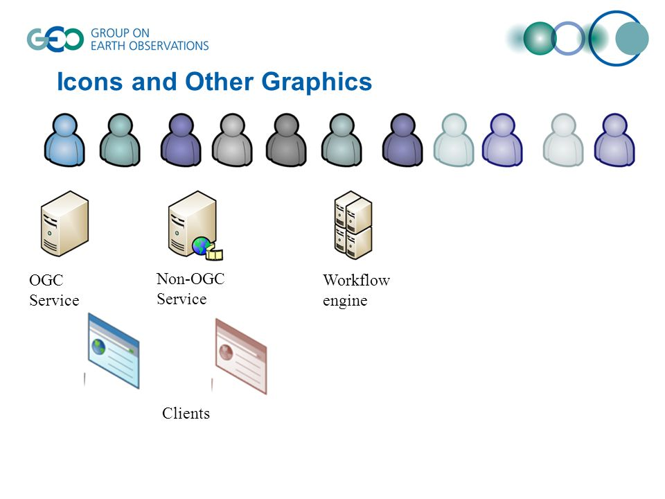 Icons and Other Graphics OGC Service Non-OGC Service Workflow engine Clients