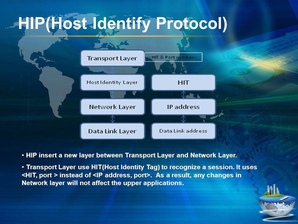 HIP(Host Identify Protocol) HIP insert a new layer between Transport Layer and Network Layer. Transport Layer use HIT(Host Identity Tag) to recognize