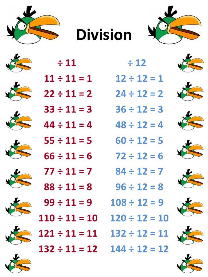 Division ÷ 11 11 ÷ 11 = 1 22 ÷ 11 = 2 33 ÷ 11 = 3 44 ÷ 11 = 4 55 ÷ 11 = 5 66 ÷ 11 = 6 77 ÷ 11 = 7 88 ÷ 11 = 8 99 ÷ 11 = 9 110 ÷ 11 = 10 121 ÷ 11 = 11