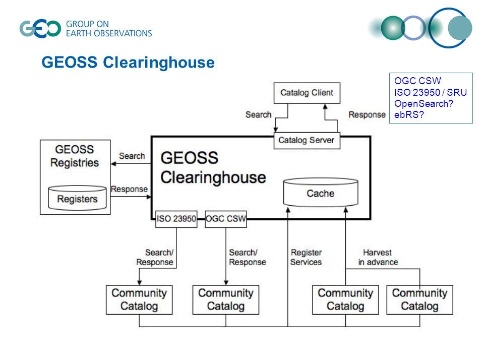 GEOSS Clearinghouse OGC CSW ISO 23950 / SRU OpenSearch ebRS