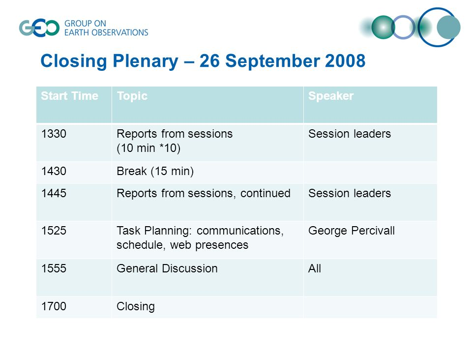 Closing Plenary – 26 September 2008 Start TimeTopicSpeaker 1330Reports from sessions (10 min *10) Session leaders 1430Break (15 min) 1445Reports from sessions, continuedSession leaders 1525Task Planning: communications, schedule, web presences George Percivall 1555General DiscussionAll 1700Closing