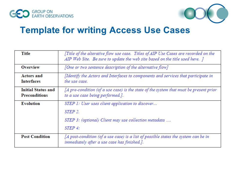 Template for writing Access Use Cases