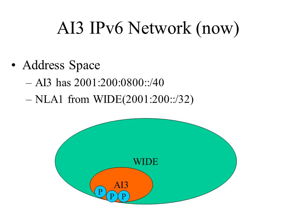 AI3 IPv6 Network (now) Address Space –AI3 has 2001:200:0800::/40 –NLA1 from WIDE(2001:200::/32) WIDE AI3 P P P