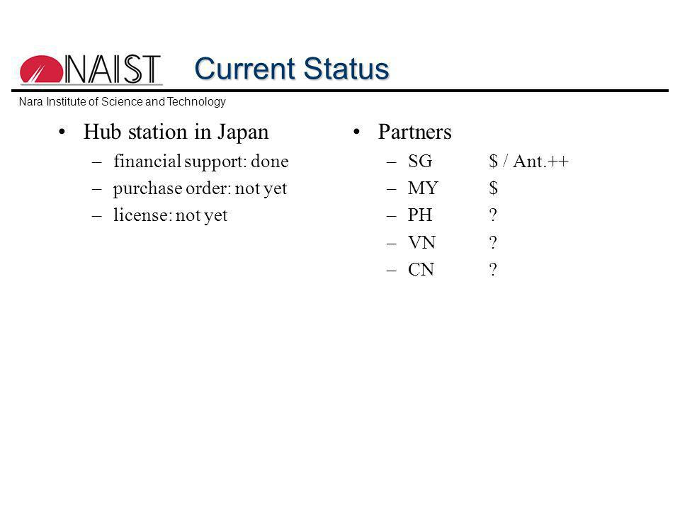 Nara Institute of Science and Technology Current Status Hub station in Japan –financial support: done –purchase order: not yet –license: not yet Partners –SG$ / Ant.++ –MY$ –PH.