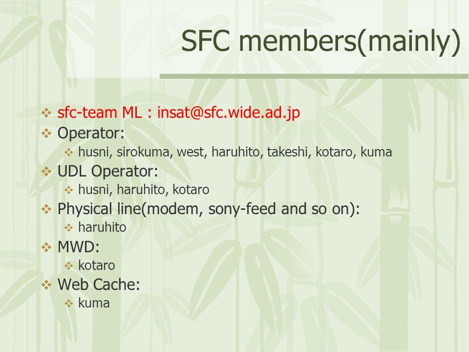 SFC members(mainly) sfc-team ML : insat@sfc.wide.ad.jp Operator: husni, sirokuma, west, haruhito, takeshi, kotaro, kuma UDL Operator: husni, haruhito,
