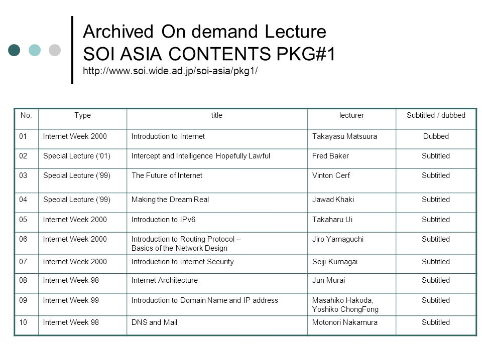 Archived On demand Lecture SOI ASIA CONTENTS PKG#1 http://www.soi.wide.ad.jp/soi-asia/pkg1/ No.TypetitlelecturerSubtitled / dubbed 01Internet Week 200
