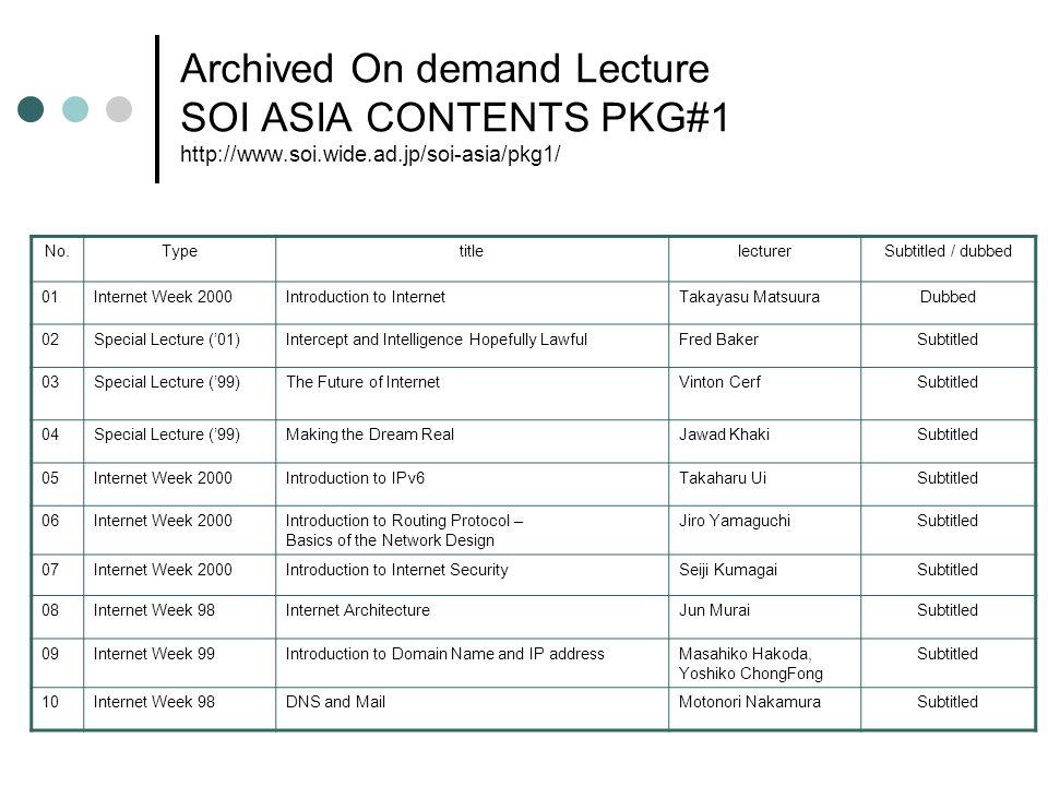 Archived On demand Lecture SOI ASIA CONTENTS PKG#1 http://www.soi.wide.ad.jp/soi-asia/pkg1/ No.TypetitlelecturerSubtitled / dubbed 01Internet Week 2000Introduction to InternetTakayasu MatsuuraDubbed 02Special Lecture (01)Intercept and Intelligence Hopefully LawfulFred BakerSubtitled 03Special Lecture (99)The Future of InternetVinton CerfSubtitled 04Special Lecture (99)Making the Dream RealJawad KhakiSubtitled 05Internet Week 2000Introduction to IPv6Takaharu UiSubtitled 06Internet Week 2000Introduction to Routing Protocol – Basics of the Network Design Jiro YamaguchiSubtitled 07Internet Week 2000Introduction to Internet SecuritySeiji KumagaiSubtitled 08Internet Week 98Internet ArchitectureJun MuraiSubtitled 09Internet Week 99Introduction to Domain Name and IP addressMasahiko Hakoda, Yoshiko ChongFong Subtitled 10Internet Week 98DNS and MailMotonori NakamuraSubtitled