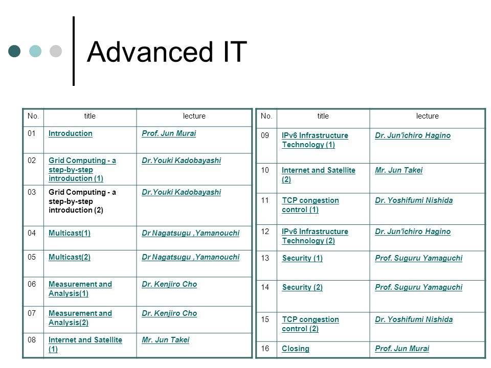 Advanced IT No.titlelecture 01IntroductionProf.