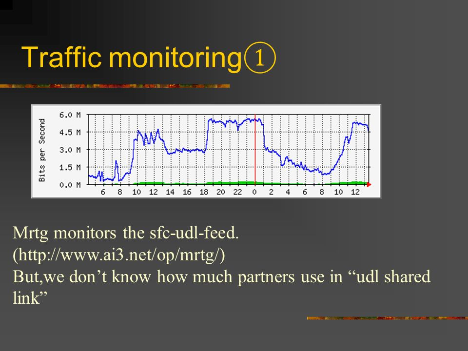 Traffic monitoring Mrtg monitors the sfc-udl-feed. (http://www.ai3.net/op/mrtg/) But,we dont know how much partners use in udl shared link