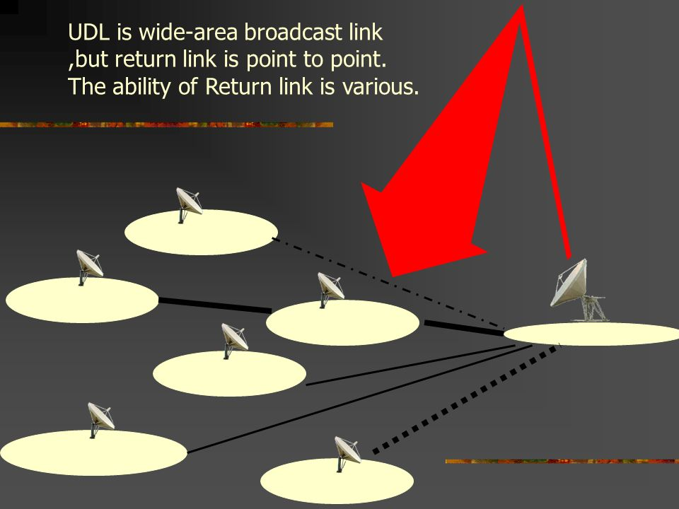 UDL is wide-area broadcast link,but return link is point to point. The ability of Return link is various.