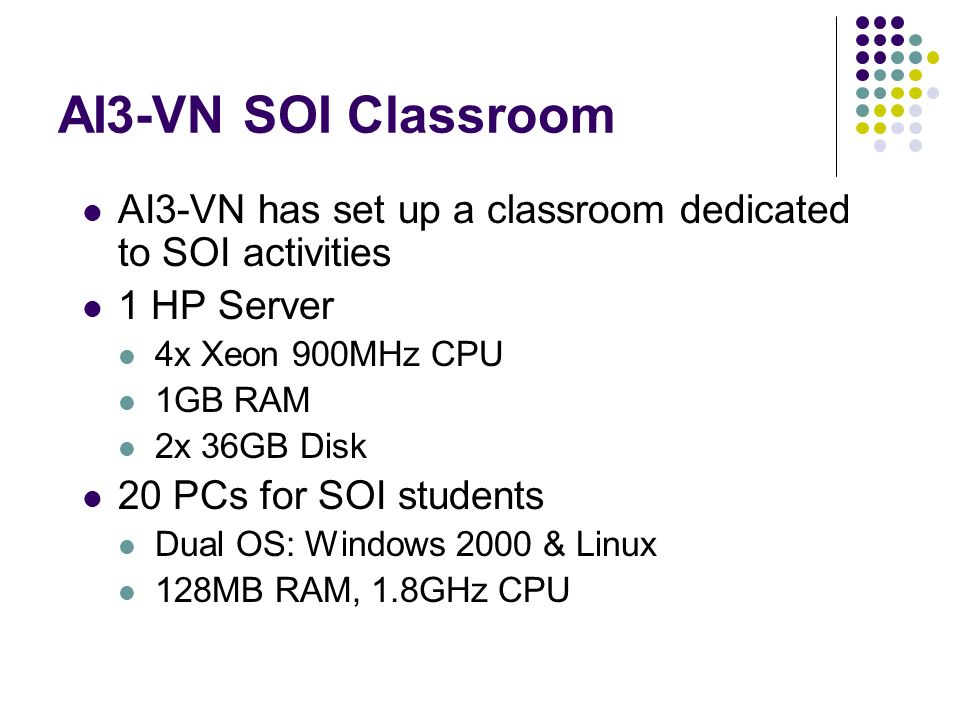 AI3-VN SOI Classroom AI3-VN has set up a classroom dedicated to SOI activities 1 HP Server 4x Xeon 900MHz CPU 1GB RAM 2x 36GB Disk 20 PCs for SOI stud