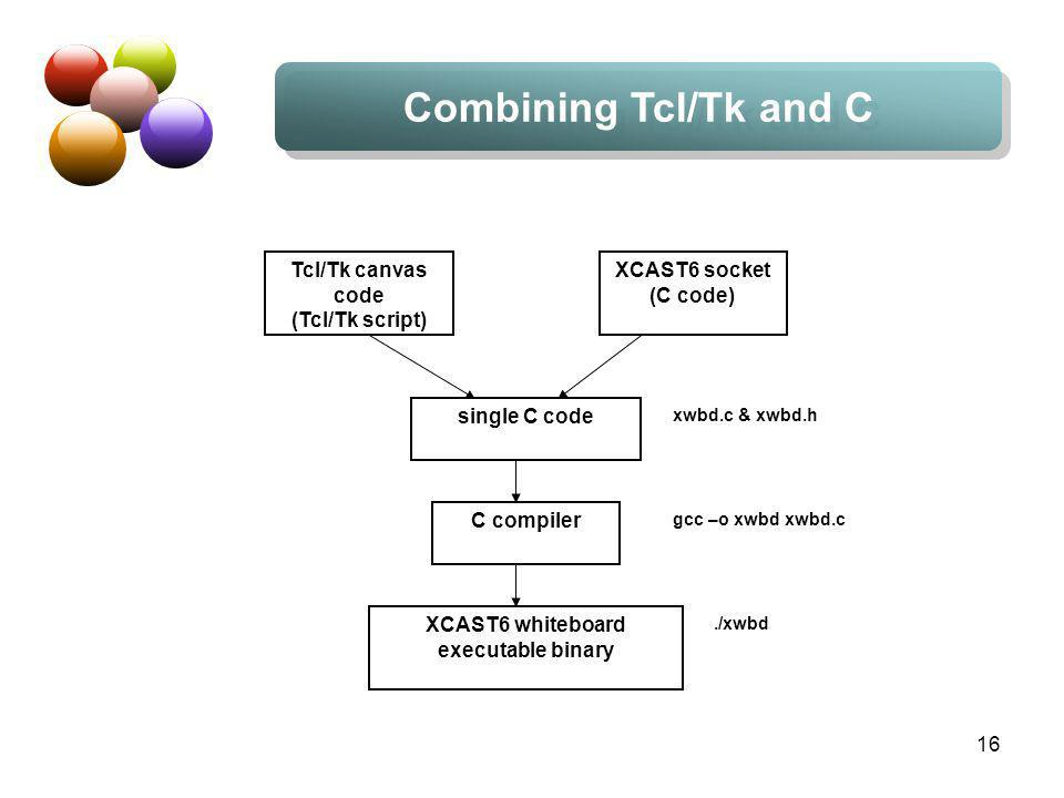 16 Combining Tcl/Tk and C Tcl/Tk canvas code (Tcl/Tk script) XCAST6 socket (C code) single C code C compiler XCAST6 whiteboard executable binary xwbd.