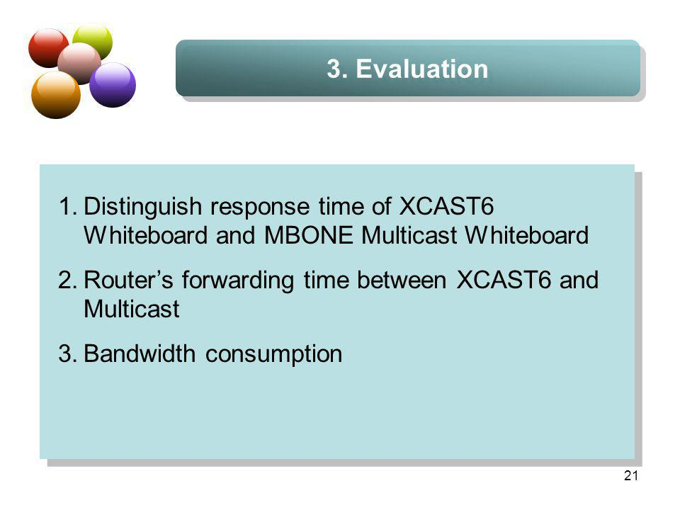 21 3. Evaluation 1.Distinguish response time of XCAST6 Whiteboard and MBONE Multicast Whiteboard 2.Routers forwarding time between XCAST6 and Multicas