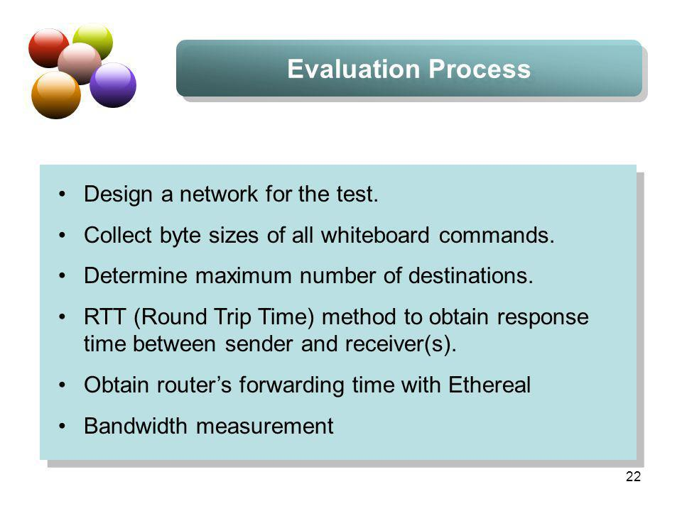 22 Evaluation Process Design a network for the test. Collect byte sizes of all whiteboard commands. Determine maximum number of destinations. RTT (Rou