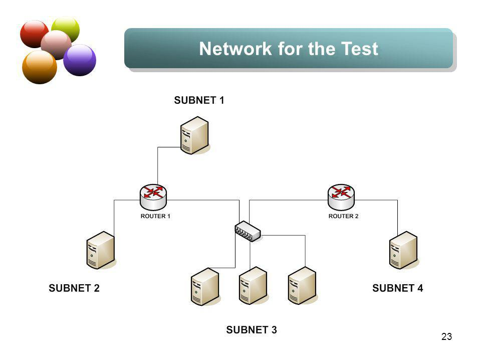 23 Network for the Test
