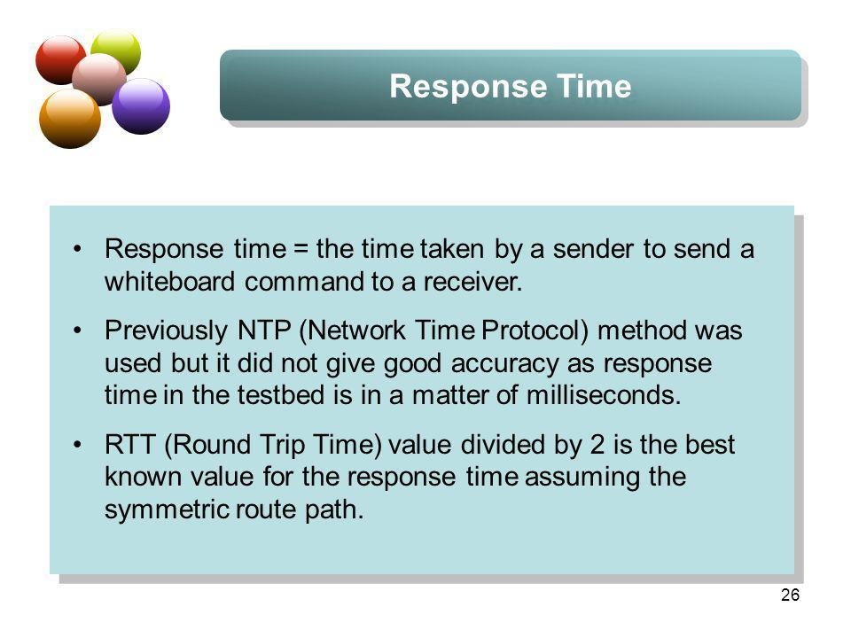 26 Response Time Response time = the time taken by a sender to send a whiteboard command to a receiver.
