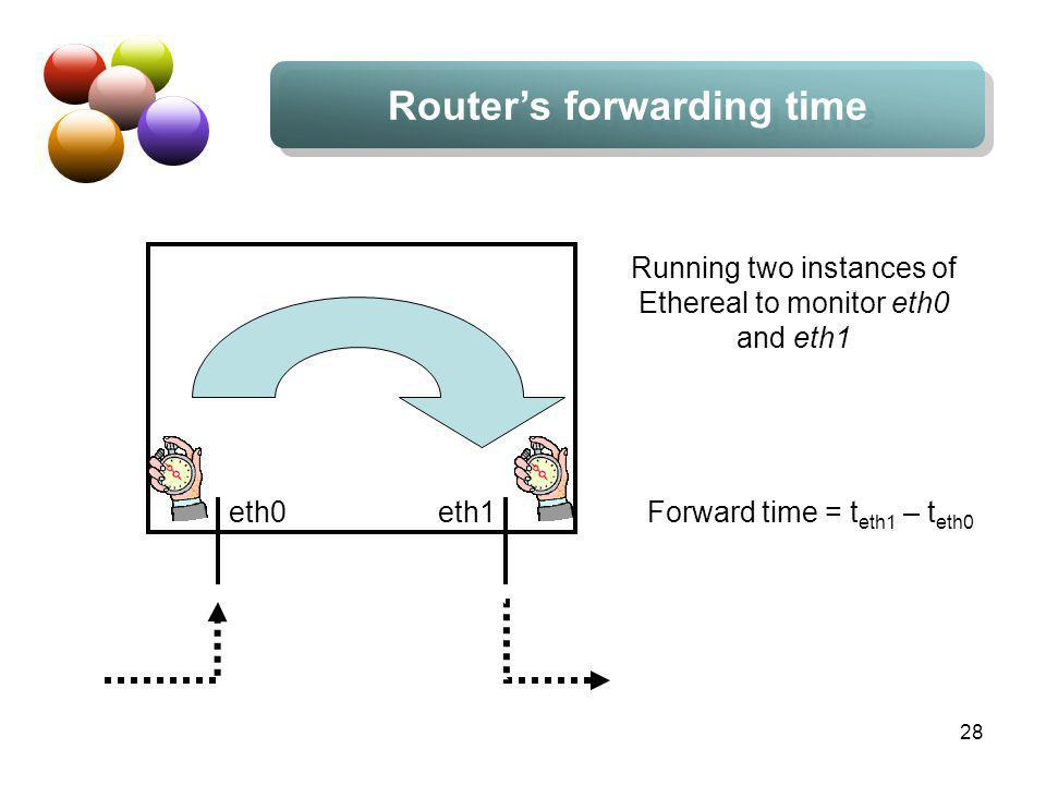 28 Routers forwarding time eth0eth1Forward time = t eth1 – t eth0 Running two instances of Ethereal to monitor eth0 and eth1